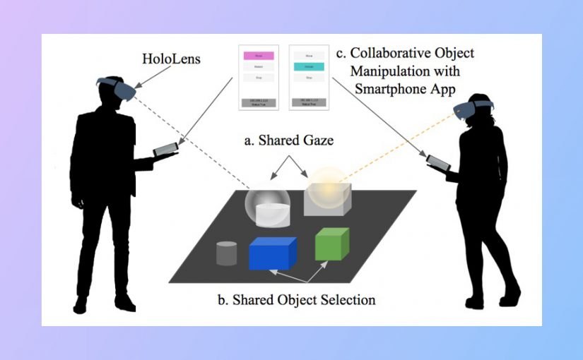 [UIST 2018 Adjunct] Human Perception of Shared Information for Collaboration in AR