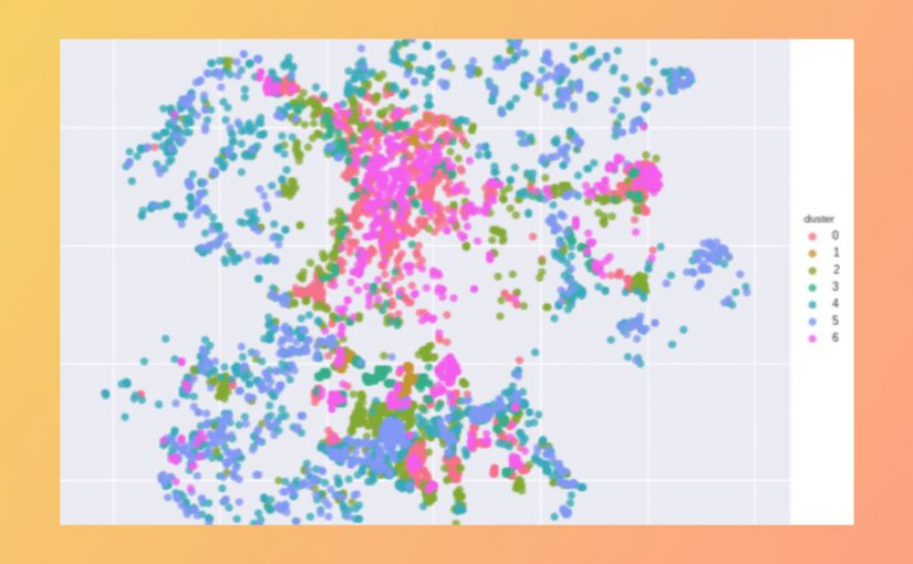Real Estate Price Prediction with Machine Learning using Python